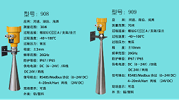 雷达水位计的应用领域和特点
