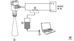 你知道高频雷达液位计怎么调试吗?